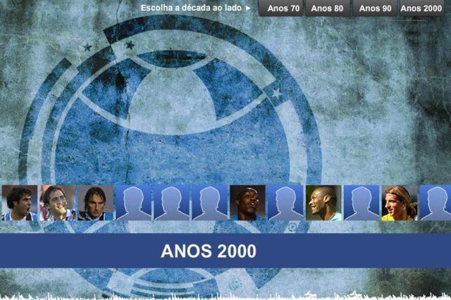 GRÁFICO: Relembre os estrangeiros que jogaram no Grêmio desde os anos 70 Reprodução/