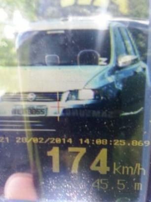 Carro é flagrado a 174 km/h na freeway Reprodução/PRF