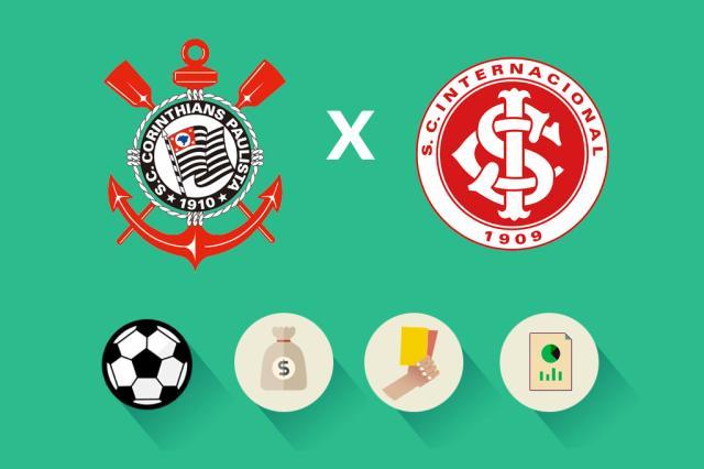Corinthians x Inter: estatísticas, renda e público, saiba como foi a partida Arte ZH/Agência RBS