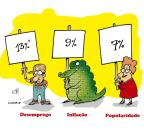 Iotti: índices do governo Dilma (Iotti/Agencia RBS)