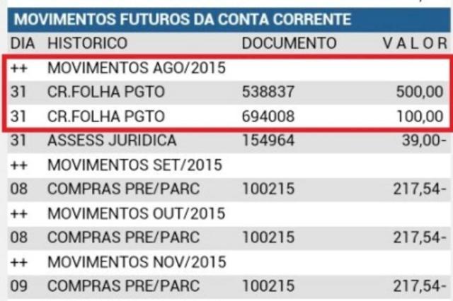 Extratos bancários confirmam pagamento de R$ 600 ao funcionalismo Reprodução/Reprodução