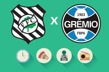 Figueirense x Grêmio: tudo o que você precisa saber para acompanhar a partida (Arte ZH/Agência RBS)