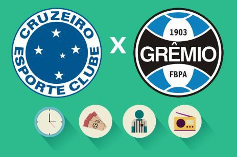 Cruzeiro x Grêmio: tudo o que você precisa saber para acompanhar a partida (Arte ZH/Agência RBS)