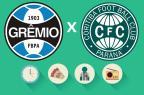 Grêmio x Coritiba: tudo o que você precisa saber para acompanhar a partida  (Arte ZH/Agência RBS)
