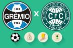 Grêmio x Coritiba: estatísticas, renda e público, saiba como foi a partida Arte ZH/Agência RBS