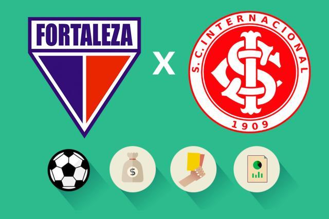 Fortaleza x Inter: estatísticas, cartões e gol, como foi a partida Arte ZH/Agência RBS