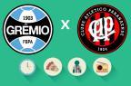 Grêmio x Atlético-PR: tudo o que você precisa saber para acompanhar a partida Arte/ZH