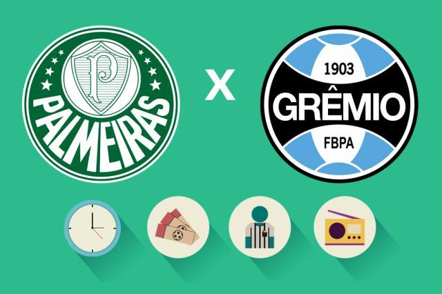 Palmeiras x Grêmio: tudo o que você precisa saber para acompanhar a partida Arte/ZH