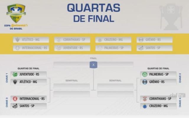 CBF definirá mandos de campo das semifinais da Copa do Brasil na quinta-feira Reprodução / CBFTV/CBFTV