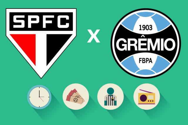 São Paulo x Grêmio: tudo o que você precisa saber para acompanhar a partida Arte/ZH