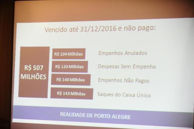 Como a crise financeira se reflete no atendimento à população da Capital Ronaldo Bernardi/Agencia RBS