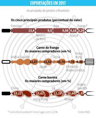 Um teste de fogo para o sistema de controle de qualidade do Brasil /