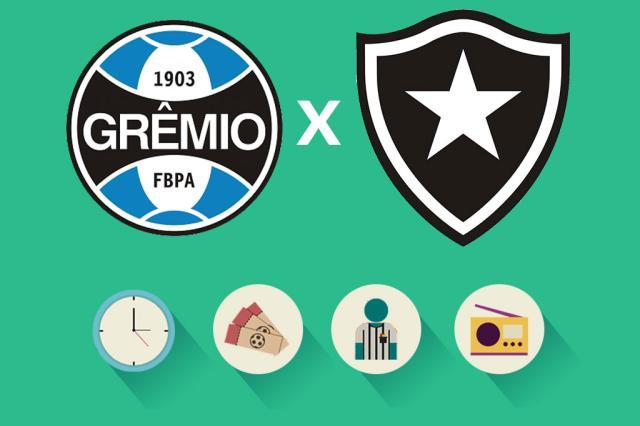 Grêmio x Botafogo: tudo o que você precisa saber para acompanhar a partida Arte ZH/
