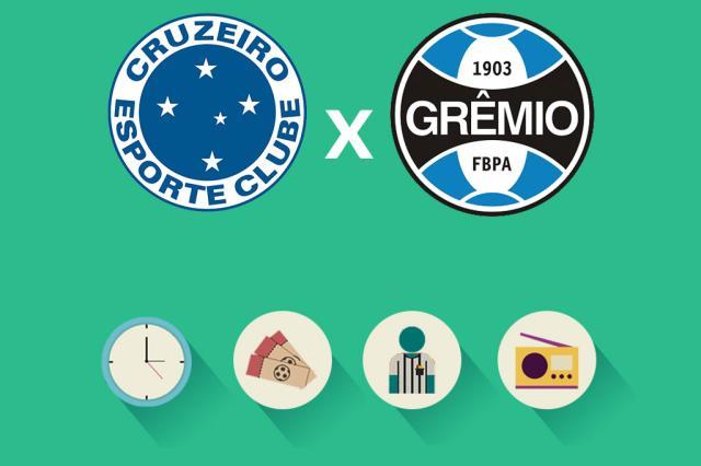 Cruzeiro x Grêmio: tudo o que você precisa saber para acompanhar a partida Arte ZH/