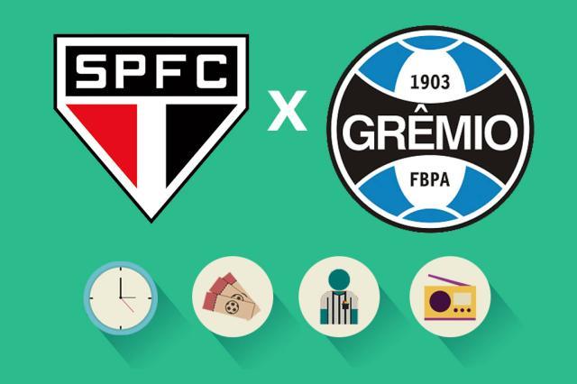 3bd8c122e2 São Paulo x Grêmio  tudo que você precisa saber para acompanhar a partida