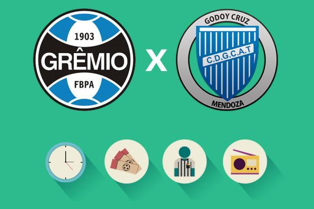 Grêmio x Godoy Cruz: tudo o que você precisa saber para acompanhar a partida Arte ZH/