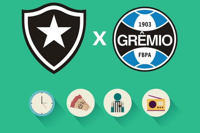 Botafogo x Grêmio: tudo o que você precisa saber para acompanhar a partida Arte ZH/