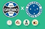 Grêmio x Cruzeiro: tudo o que você precisa saber para acompanhar a partida Arte ZH/