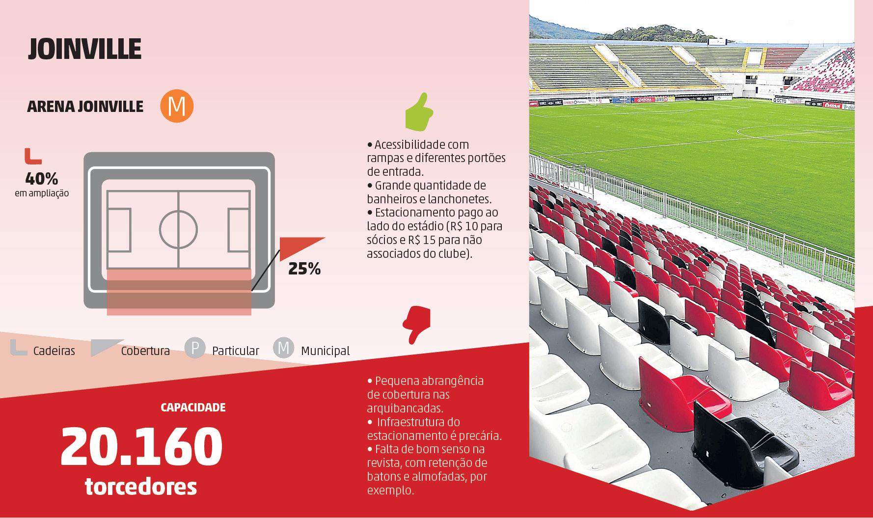 5d879bdf5e30e Para recuperar público nos estádios