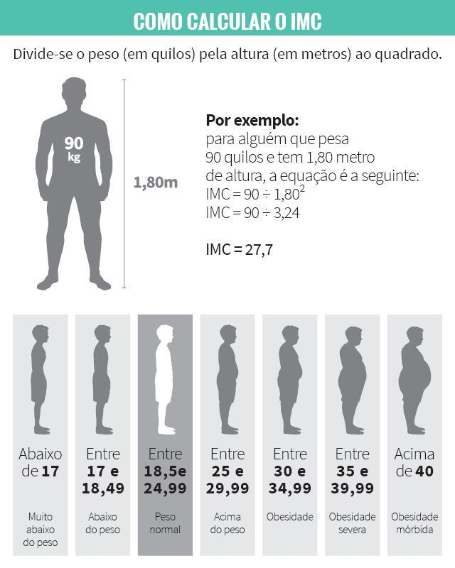 cómo se desarrolla la diabetes tipo 2 sinónimo